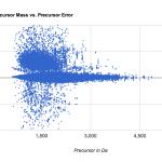 UNC-P6-precursorScatter